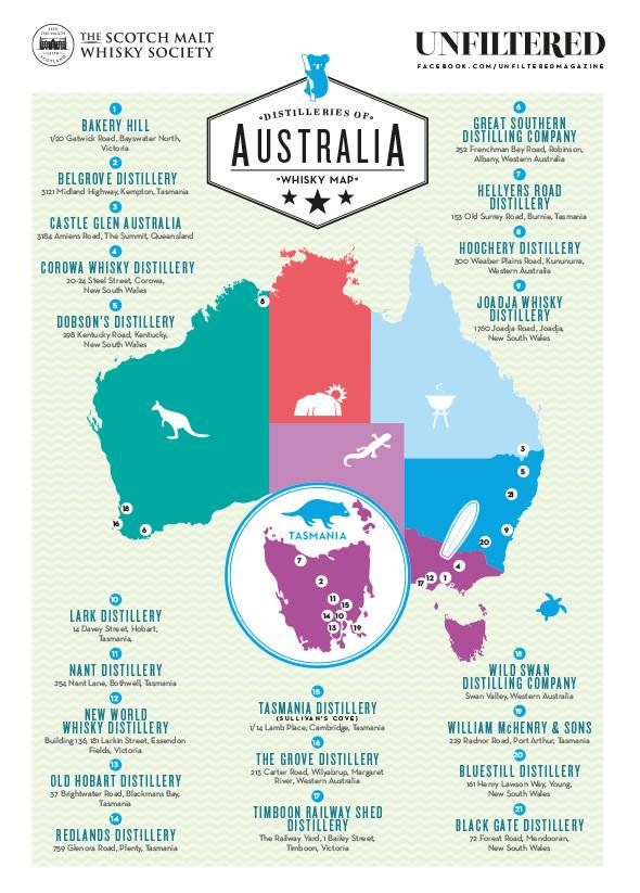Australian Whisky Map