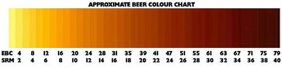 beer-srm-color-chart