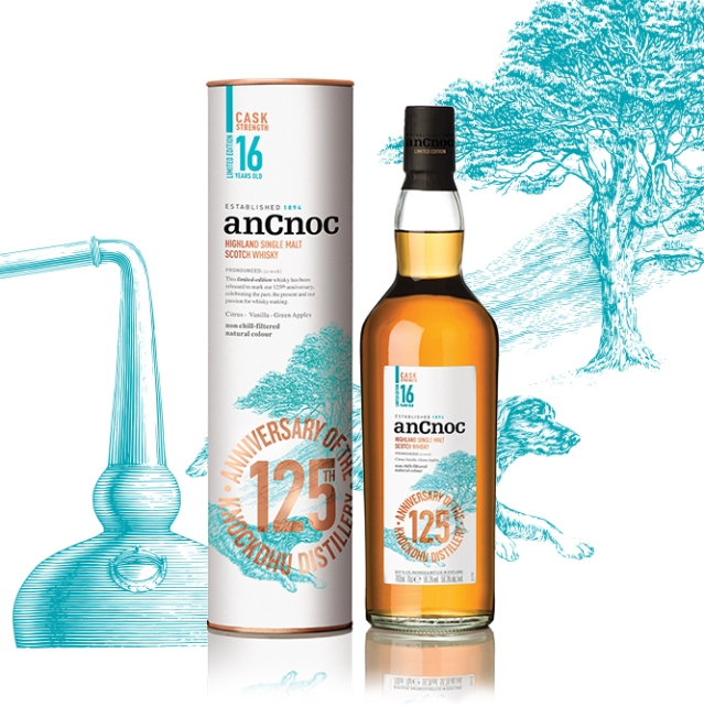 anCnoc-16-year-old-125